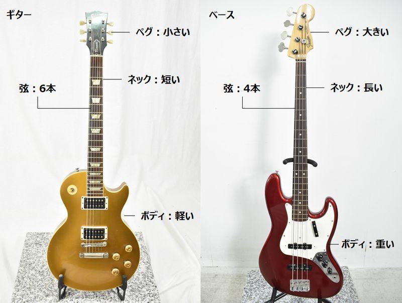 ギターとベースの違い